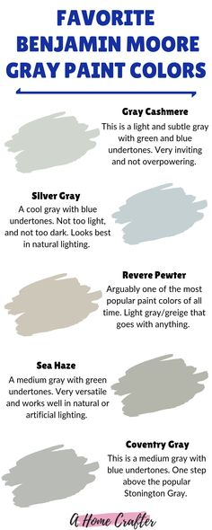 Favorite Gray Paint Colors - - These are my favorite Benjamin Moore gray paint colors. Neutral paint colors are timeless, which is what makes them so popular. Neutral Paint Colors, Paint Color Schemes, Bedroom Paint Colors, Interior Paint Colors, Paint Colors For Home, House Colors, Gray Color, Paint Themes, Paint Ideas