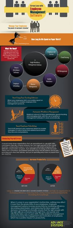 Stress less with employee management software #infographic @Blaženko Drmić