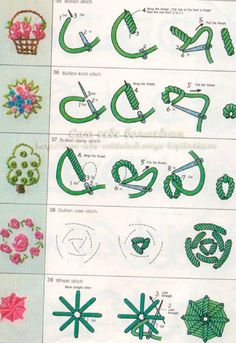 Sashiko Fabric - Butterflies and Sashiko - Sylvia Pippen Sashiko Pre-printed Fabric Kit - Japanese Embroidery, Quilting, Sewing - Embroidery Design Guide Embroidery Stitches Tutorial, Sewing Stitches, Hand Embroidery Patterns, Embroidery Techniques, Brazilian Embroidery Stitches, Silk Ribbon Embroidery, Crewel Embroidery, Cross Stitch Embroidery, Sewing Crafts