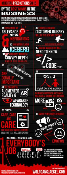 Stay one step ahead ==》Digital Predictions for 2015 #socialmefia #Infographic
