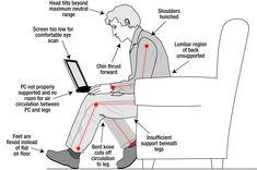 Laptop lack of ergonomics