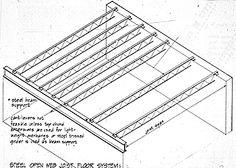 Open-web steel joist system
