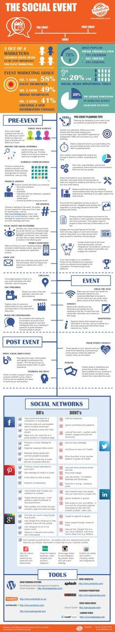 Infografik Social Media Tipps für Eventmarketing vor, während, nach Veranstaltungen