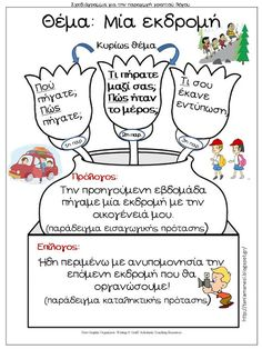 Παραγωγή γραπτού λόγου στις πρώτες τάξεις του Δημοτικού (2): 5 σχεδιαγράμματα για την γραπτή έκφραση και χρήσιμες συνδέσεις