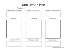 Common Core Unit Lesson Plan Template