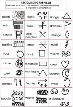 To draw the graphic signs in the right direction (arrowheads for respect . - classe : maternelles graphisme, motricité fine - Welcome Home Maternelle Grande Section, Art Activities, Teaching Activities, Pediatric Occupational Therapy, French Classroom, Futuristic Technology, Elements Of Art, Teaching Art, Art School