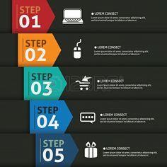 Progress steps template