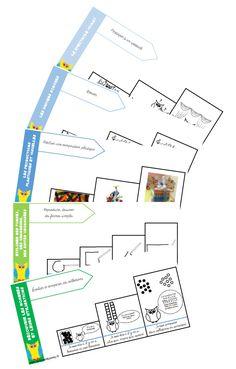 Cahier de progrès de maternelle Petite Section, Bulletins, Kindergarten Classroom, Kids Learning, Montessori, Education, Ms, Cycle 1, Document