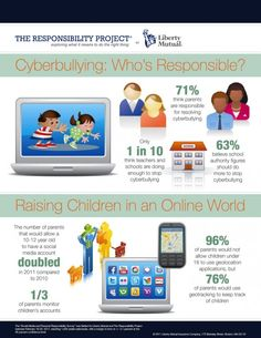 Computers Infographics children, online world, parents, Social media, cyberbullying Cyber Safety, Anti Bullying, Cyber Bullying, Social Media Digital Marketing, Social Media Stars, School Teacher, Teacher Stuff, Raising Kids, Educational Technology