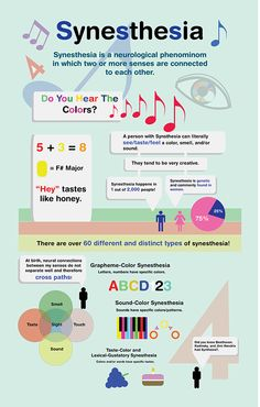 #Synesthesia. #infographic #science #perception #Psychology