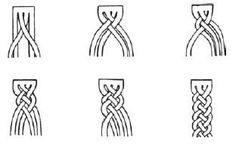 How to DIY 4 Strand, 5 Strand and 6 Strand Flat Braiding – BasicHow to DIY 4 Strand, 5 Strand and 6 Strand Flat Braiding – BasicGet all diagrams below =>