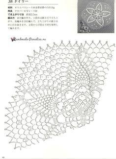 Crochet Pillow Pattern, Crochet Patterns, Crochet Doilies, Handmade, Crafts, Google, Crochet Diagram, Rugs, Table Toppers