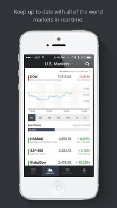 MarketWatch - Real-time business and financial news, stock market data, investing analysis by Dow Jones & Company, Inc., publisher of The Wall Street Journal.
