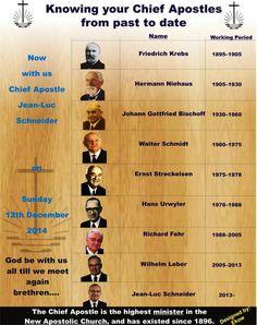 Chief Apostle History