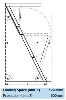 standard attic ladder specs