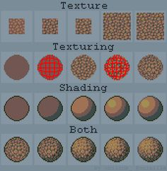 Pixel art tutorial - Texture, texturing and shading