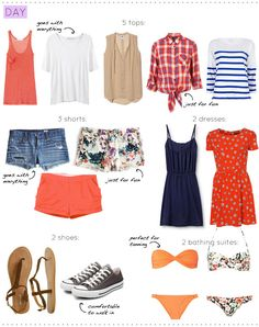 Packing list. Technically part of a Europe packing list, but this part is perfect for a beach vacation!