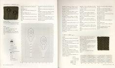 [Citazione] 2 giugno, 2011 - Scorpio registro farfalla - blog Netease