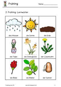 die 30 besten bilder zu frühling | frühling, frühling im kindergarten, krippe frühling