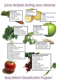 Body Brilliant De-toxification Program: Juice Recipes During Your Cleanse