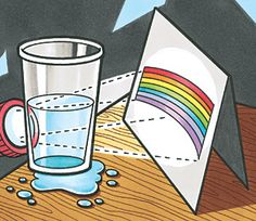 Make a Rainbow By M.H. Martin Art by Michael Palan Have you ever wished you could make a rainbow? Now you can! Ask an adult to help you. What You Need: Clear glass Water A table A sheet of heavy white paper Flashlight Dark room What You Do: Fill the glass half-full of water. Place it near the edge of the table. Fold the paper in half. Stand it on the table about three inches behind the glass of water. Turn off the lights. Turn on the fla…