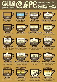 ¡Conozcamos un poco más sobre el #café! A través de Juan Valdez Café barista y campeón nacional de Colombia conocemos los factores que debemos tomar a la hora de preparar una buen taza de café. A continuación vamos a conocer un poco más sobre la cultura del café. ¿Nos acompañas?