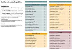Informe-transparencia-universidades-2014-ranking-publicas