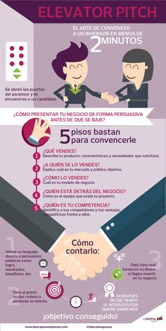 "Claves para un ""elevator pitch""                                                                                                                                                                                 Más"