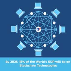 """According to the World Economic Forum """"The demand for blockchain professionals has grown significantly and by 2025, 18 per cent of the world's GDP will be on Blockchain technologies"""". There was never a more right time to get started with blockchain and understand how Blockchain Technology is being used as a solution to various problems across several industries. #Blockchain #AlphaFortress #identitymanagement #identityverification #GDP #technologies #healthcareindustry World Economic Forum, Right Time, Blockchain Technology, Identity, How To Get, Personal Identity"""