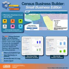 New Census Web Tool Helps Business Owners Make Data Driven Decisions | GISuser.com