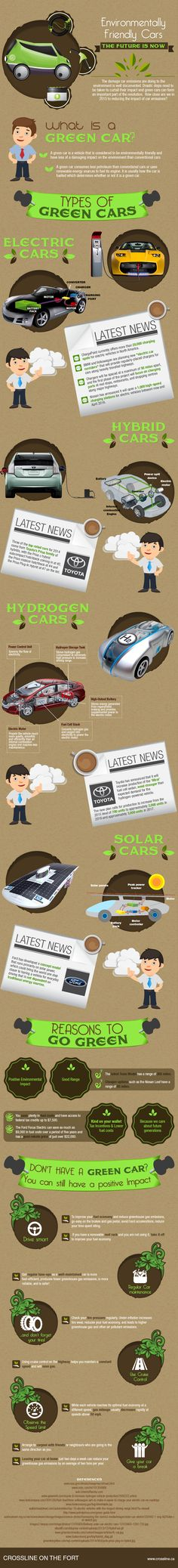 This infographic details the types of green cars. From electric cars, hybrid cars, hydrogen cars and solar cars.