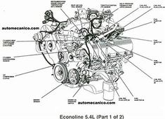 wiring diagram for 78 ford My Truck Ford trucks, Ford