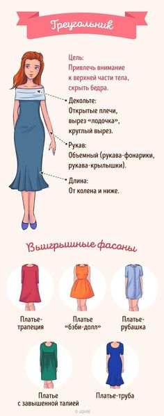 How to choose the perfect dress according to your type of silhouette Comment choisir la robe parfaite selon ton type de silhouette How to choose the perfect dress according to your type of silhouette Mode Outfits, Fashion Outfits, Fashion Models, Fashion Infographic, Pear Body, Pear Shape Body, Look Retro, Fashion Vocabulary, Wardrobe Basics
