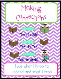 classroom, read comprehens, reading comprehension, comprehension strategies, reading posters, grade, teach, making connections, read poster