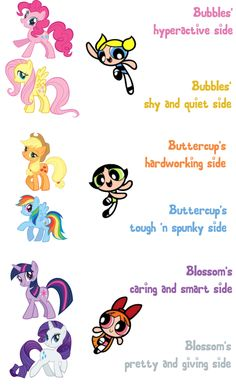 my little pony characters picture list | Would that be an accurate assumption? Or at least close enough?