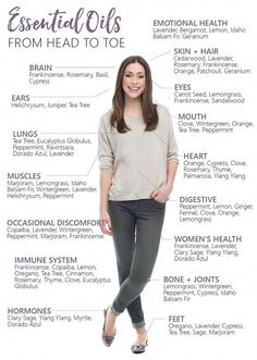 Very Helpful Essential Oil Patchouli Techniques For patchouli essential oil uses., Helpful Essential Oil Patchouli Techniques For patchouli essential oil uses natural. Essential Oil Chart, Essential Oils For Headaches, Patchouli Essential Oil, Essential Oil Diffuser Blends, Doterra Essential Oils, Young Living Essential Oils, Frankincense Essential Oil Uses, Young Living Oils, Cypress Essential Oil