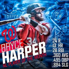 Good for you Bryce Harper and the Nationals Baseball team. Washington Nationals Baseball, Bryce Harper, Mlb, Baseball Cards, Sports, America's Pastime, Major League, Game, Wallpaper