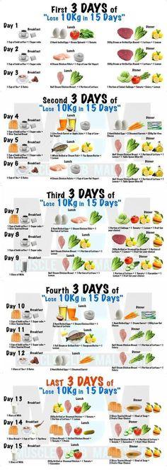 Lose 10kg in 15 days #weightloss Mehr zum Abnehmen gibt es auf interessante-dinge.de