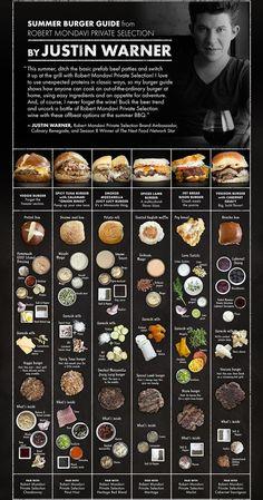 Justin Warner's 6 six cool burger recipes!