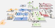 London Natural History Museum floorplan