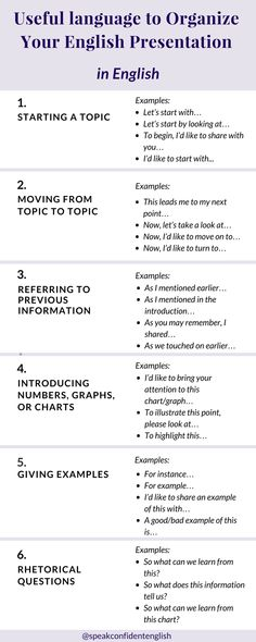 Use these common phrases to make your presentation easy to. Learn English Grammar, English Idioms, English Vocabulary Words, English Language Learning, English Phrases, Learn English Words, English Study, English Lessons, Teaching English