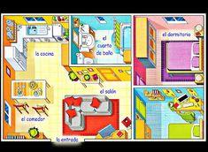 Me encanta escribir en español: El plano de una casa