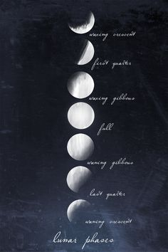 1000+ images about Moon posters on Pinterest | Moon phases, Moon phase ...