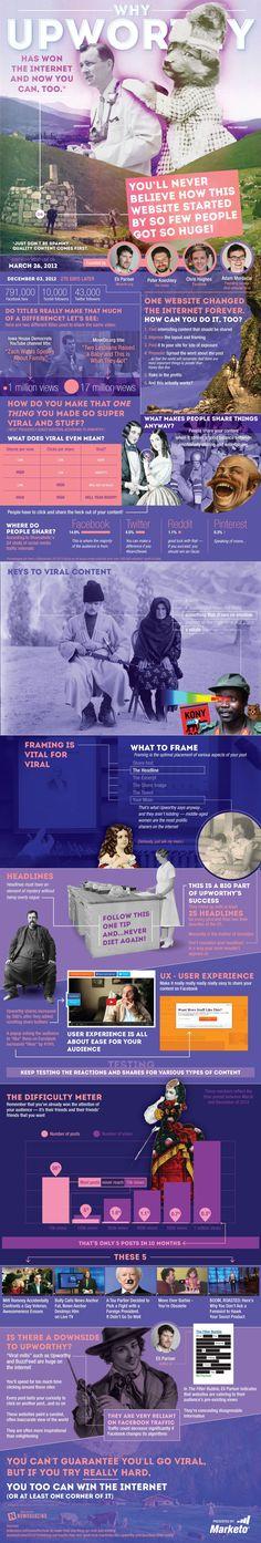 Upworthy Internet Infographic