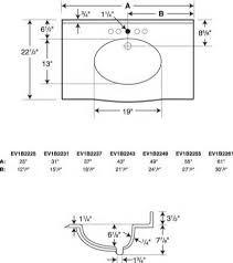 Standard Bathroom Vanity Width Depth Height Cabinet Dimensions