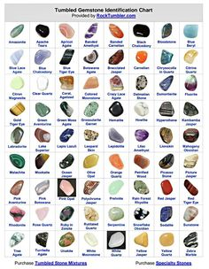 Pdf file for identification of small tumbled natural stones. Perfect for scouts or young rock lovers. Crystal Healing Stones, Stones And Crystals, Quartz Crystal, Minerals And Gemstones, Rocks And Minerals, Crystals Minerals, Crystal Identification, Rock Tumbling, Rock Hunting