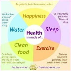 Water, Happiness, Sleep, Exercise, Clean food.......