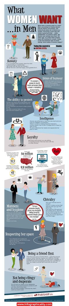 What Women Want In Men Infographic - http://infographicality.com/what-women-want-in-men-infographic/