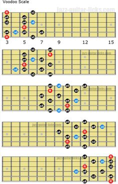 The Voodoo Blues Scale - Guitar Diagrams Classical Guitar Lessons, Blues Guitar Lessons, Basic Guitar Lessons, Guitar Tips, Classical Music, Jazz Scales Guitar, Guitar Scales Charts, Guitar Chord Chart, Music Theory Guitar