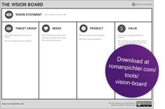 Creating an Agile Product Strategy with the Vision Board   |  by Roman Pichler